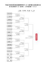 決勝トーナメント表画像